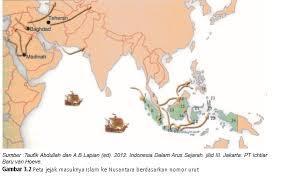 Kedatangan Islam ke Nusantara Atau Di Indonesia
