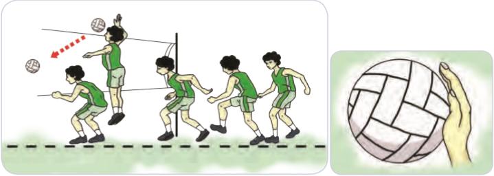 Permainan Bola Besar Melalui Permainan Bola Voli - Your ...
