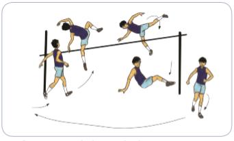 Lompat Tinggi Gaya Straddle Dan Variasi - Your All in One ...